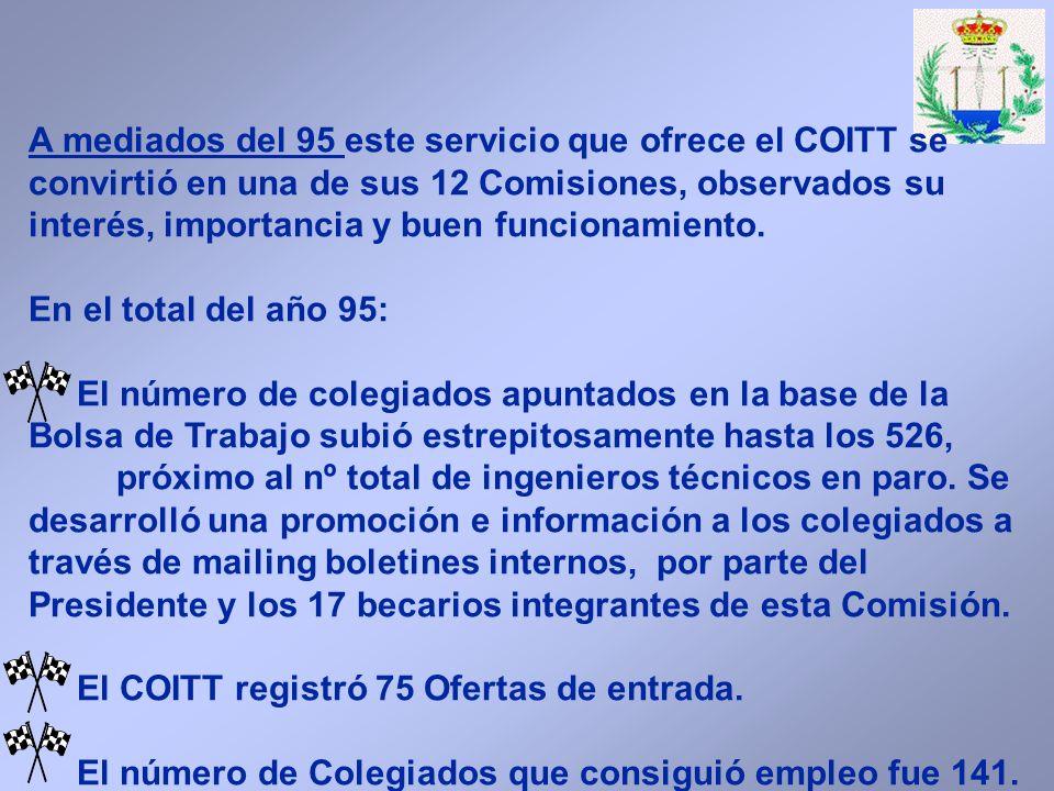 A mediados del 95 este servicio que ofrece el COITT se convirtió en una de sus 12 Comisiones, observados su interés, importancia y buen funcionamiento.