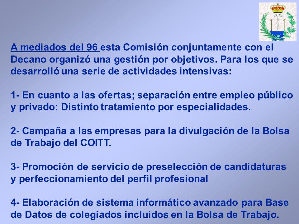 A mediados del 96 esta Comisión conjuntamente con el Decano organizó una gestión por objetivos.