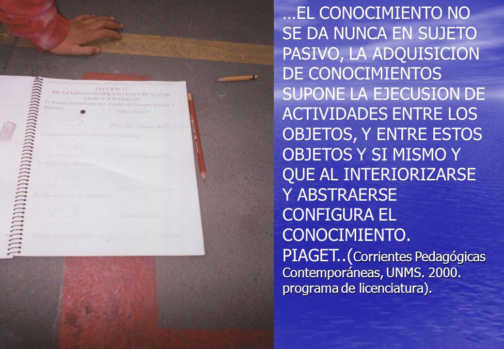 Corrientes Pedagógicas Contemporáneas, UNMS. 2000. programa de licenciatura). …EL CONOCIMIENTO NO SE DA NUNCA EN SUJETO PASIVO, LA ADQUISICION DE CONO
