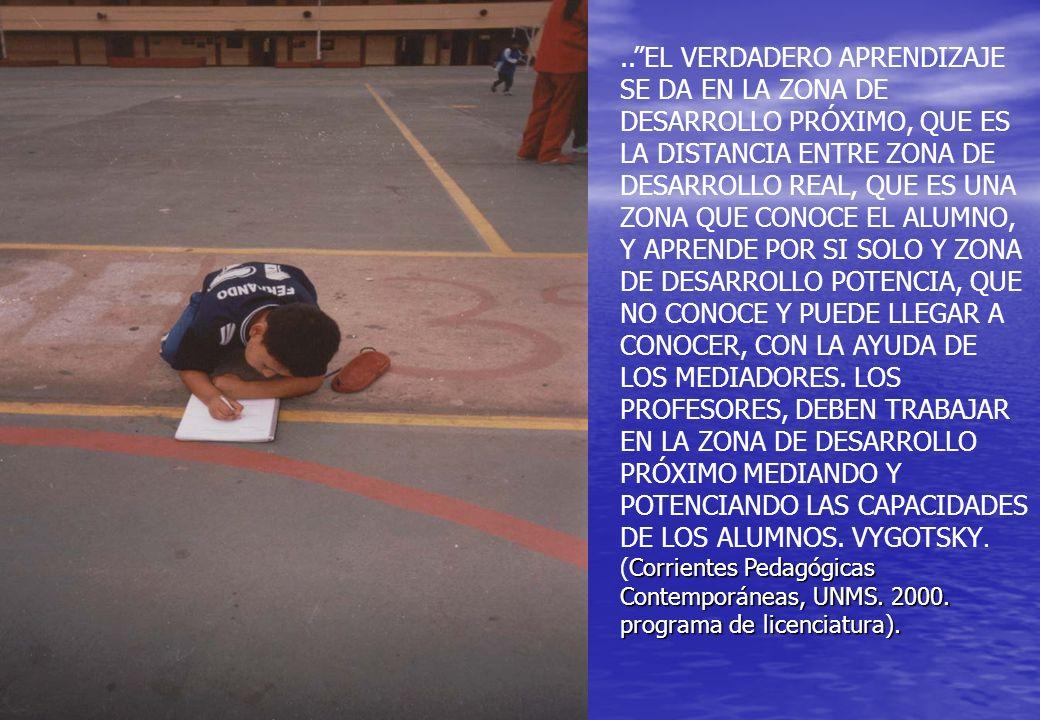 Corrientes Pedagógicas Contemporáneas, UNMS. 2000. programa de licenciatura)...EL VERDADERO APRENDIZAJE SE DA EN LA ZONA DE DESARROLLO PRÓXIMO, QUE ES