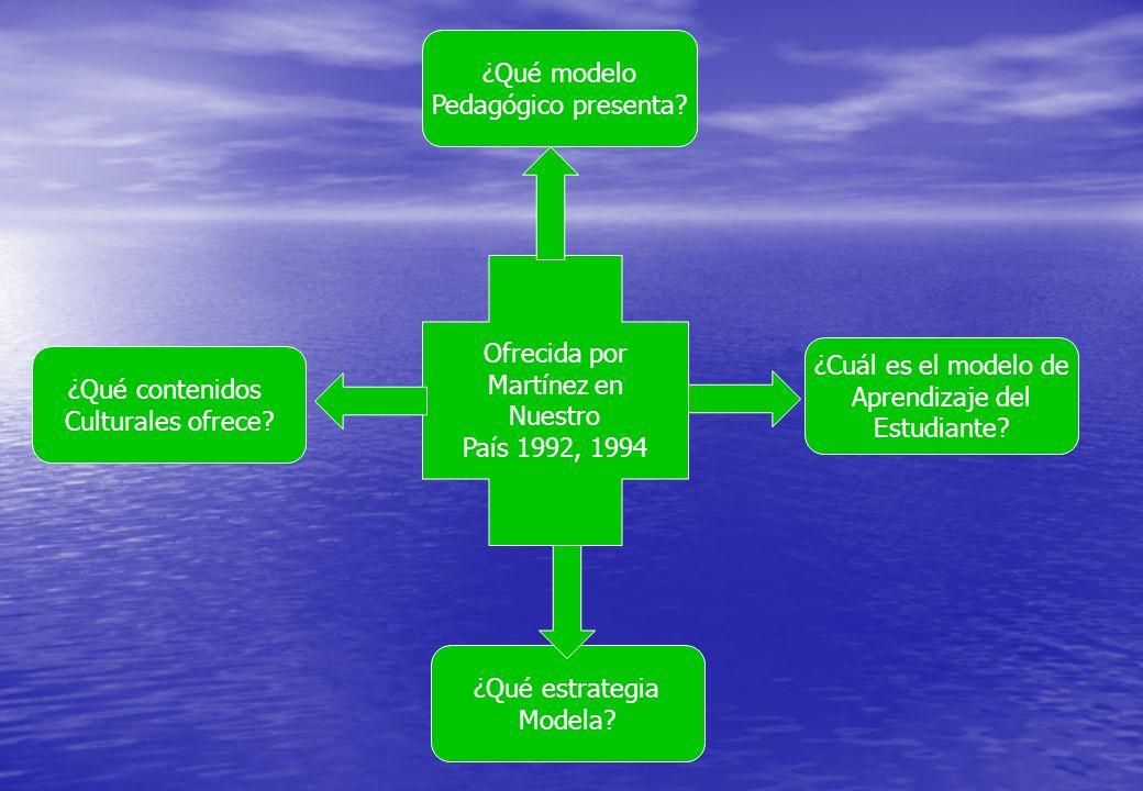 Ofrecida por Martínez en Nuestro País 1992, 1994 ¿Qué modelo Pedagógico presenta? ¿Qué contenidos Culturales ofrece? ¿Cuál es el modelo de Aprendizaje