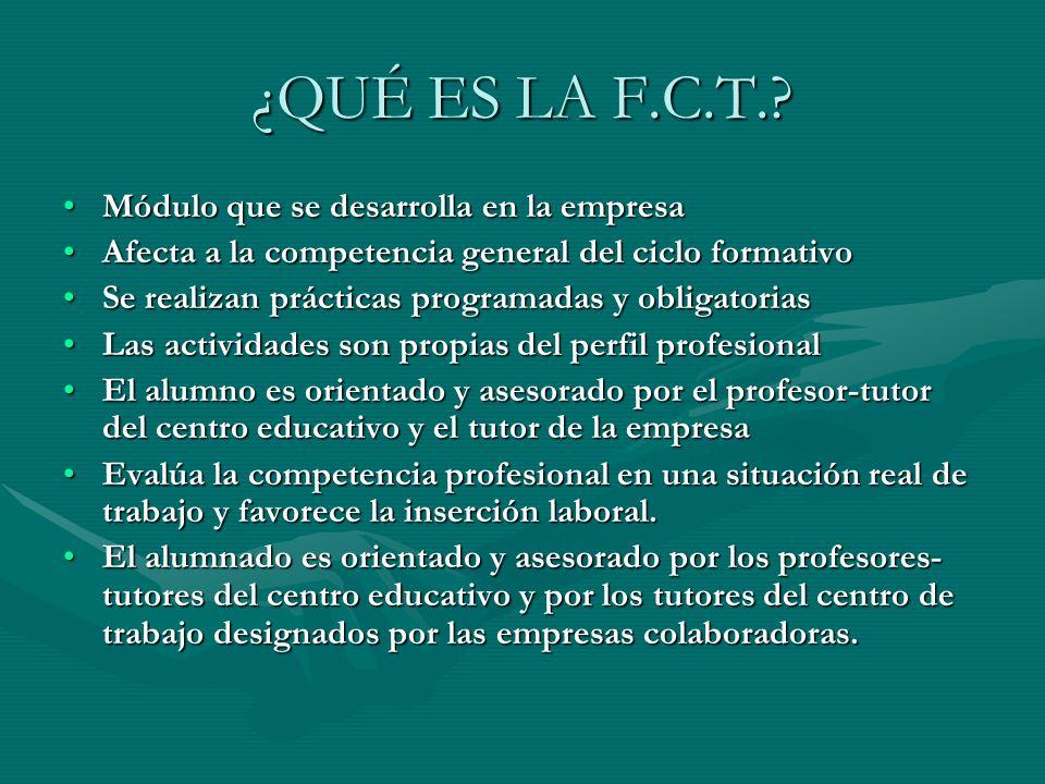 ¿QUÉ ES LA F.C.T.? Módulo que se desarrolla en la empresaMódulo que se desarrolla en la empresa Afecta a la competencia general del ciclo formativoAfe