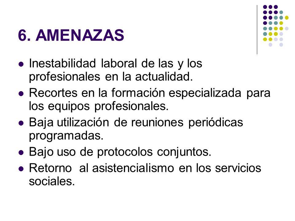 6. AMENAZAS Inestabilidad laboral de las y los profesionales en la actualidad. Recortes en la formación especializada para los equipos profesionales.