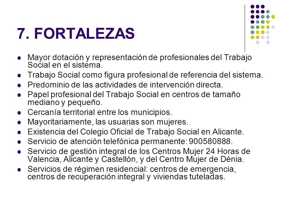 7. FORTALEZAS Mayor dotación y representación de profesionales del Trabajo Social en el sistema. Trabajo Social como figura profesional de referencia