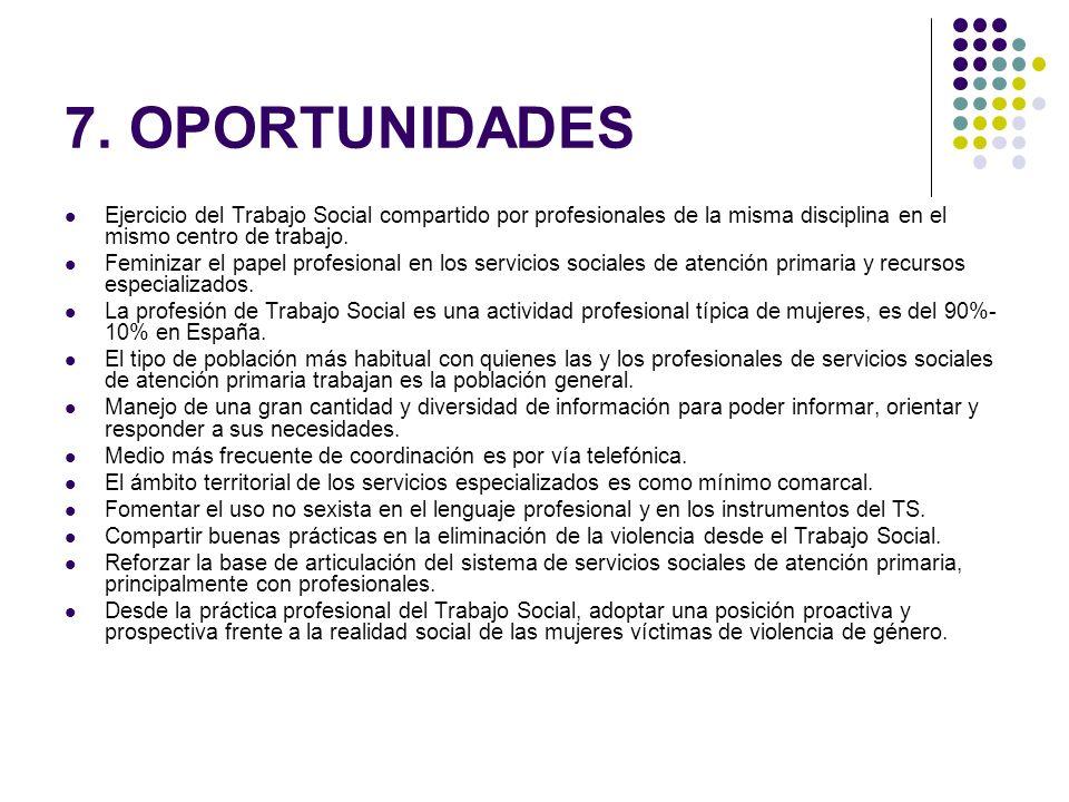 7. OPORTUNIDADES Ejercicio del Trabajo Social compartido por profesionales de la misma disciplina en el mismo centro de trabajo. Feminizar el papel pr