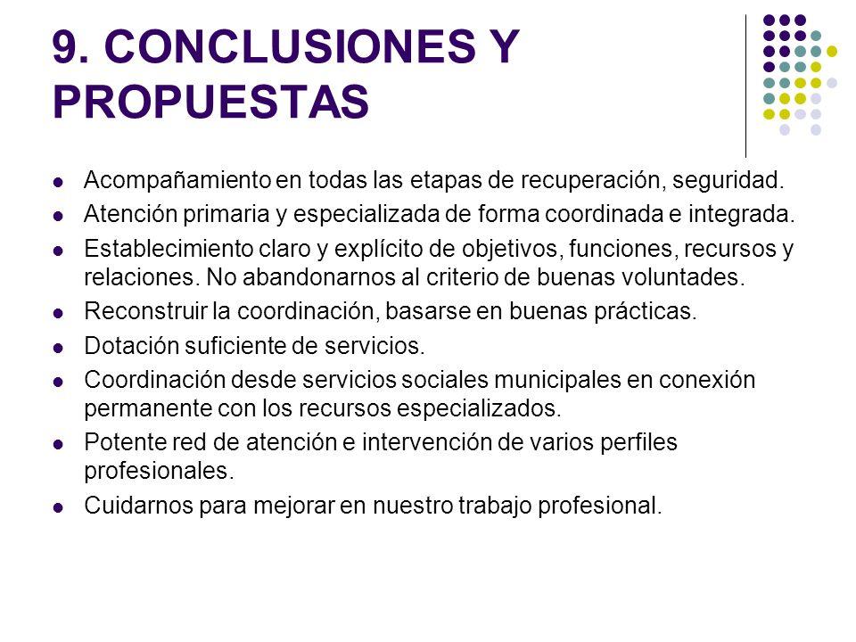 9. CONCLUSIONES Y PROPUESTAS Acompañamiento en todas las etapas de recuperación, seguridad. Atención primaria y especializada de forma coordinada e in