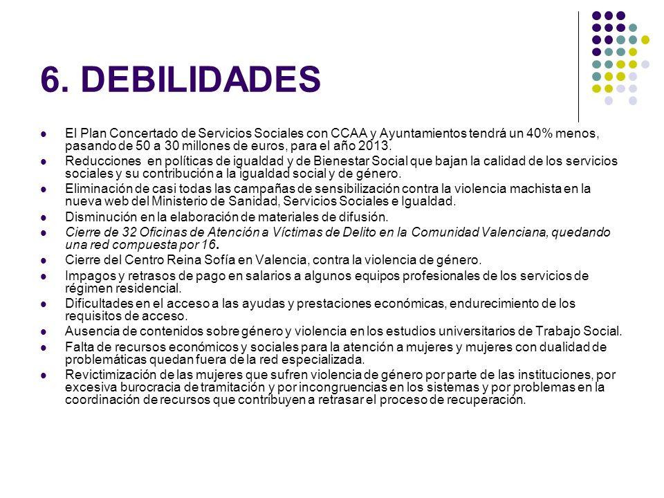 6. DEBILIDADES El Plan Concertado de Servicios Sociales con CCAA y Ayuntamientos tendrá un 40% menos, pasando de 50 a 30 millones de euros, para el añ