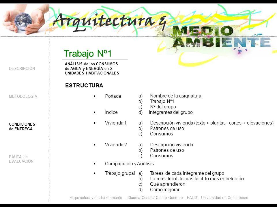 DESCRIPCIÓN CONDICIONES de ENTREGA PAUTA de EVALUACIÓN Trabajo Nº1 METODOLOGÍA ANÁLISIS de los CONSUMOS de AGUA y ENERGÍA en 2 UNIDADES HABITACIONALES Arquitectura y medio Ambiente - Claudia Cristina Castro Guerrero - FAUG - Universidad de Concepción ESTRUCTURA Portada Vivienda 1 Comparación y Análisis a) Nombre de la asignatura b) Trabajo Nº1 c) Nº del grupo d)Integrantes del grupo Índice a) Descripción vivienda (texto + plantas +cortes + elevaciones) b) Patrones de uso c) Consumos Vivienda 2 a) Descripción vivienda b) Patrones de uso c) Consumos Trabajo grupal a) Tareas de cada integrante del grupo b) Lo más difícil, lo más fácil, lo más entretenido.