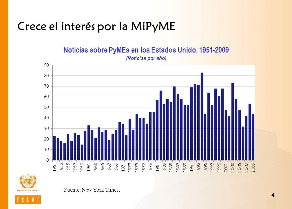 4 Crece el interés por la MiPyME Fuente: New York Times. Noticias sobre PyMEs en los Estados Unido, 1951-2009 (Noticias por año)