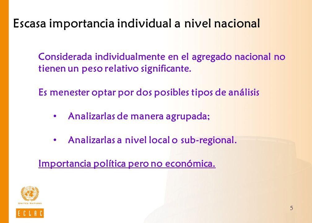 5 Escasa importancia individual a nivel nacional Considerada individualmente en el agregado nacional no tienen un peso relativo significante. Es menes