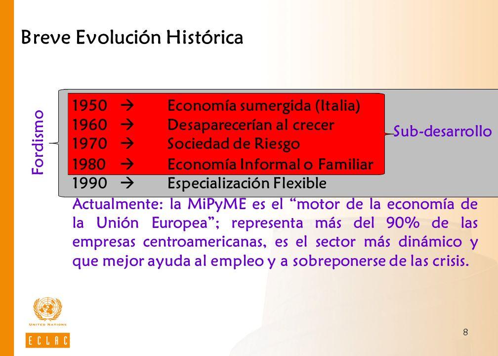 8 Breve Evolución Histórica 1950 Economía sumergida (Italia) 1960 Desaparecerían al crecer 1970 Sociedad de Riesgo 1980 Economía Informal o Familiar 1
