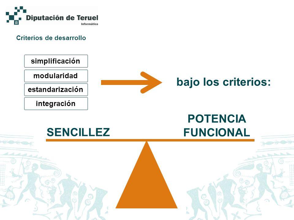Criterios de desarrollo modularidad estandarización integración simplificación SENCILLEZ POTENCIA FUNCIONAL bajo los criterios: