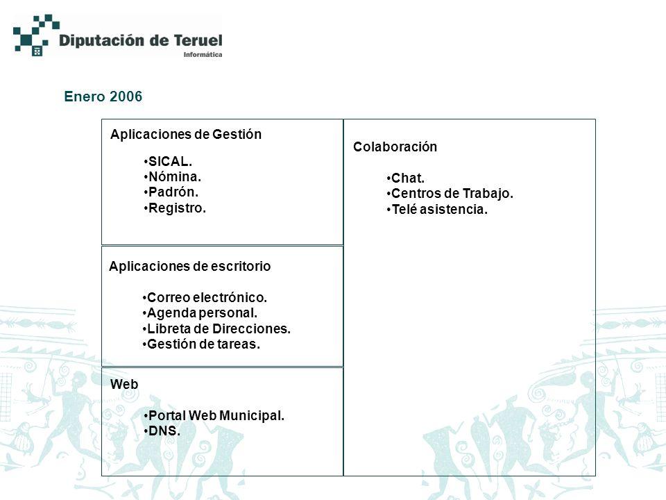 Enero 2006 Aplicaciones de Gestión SICAL. Nómina.