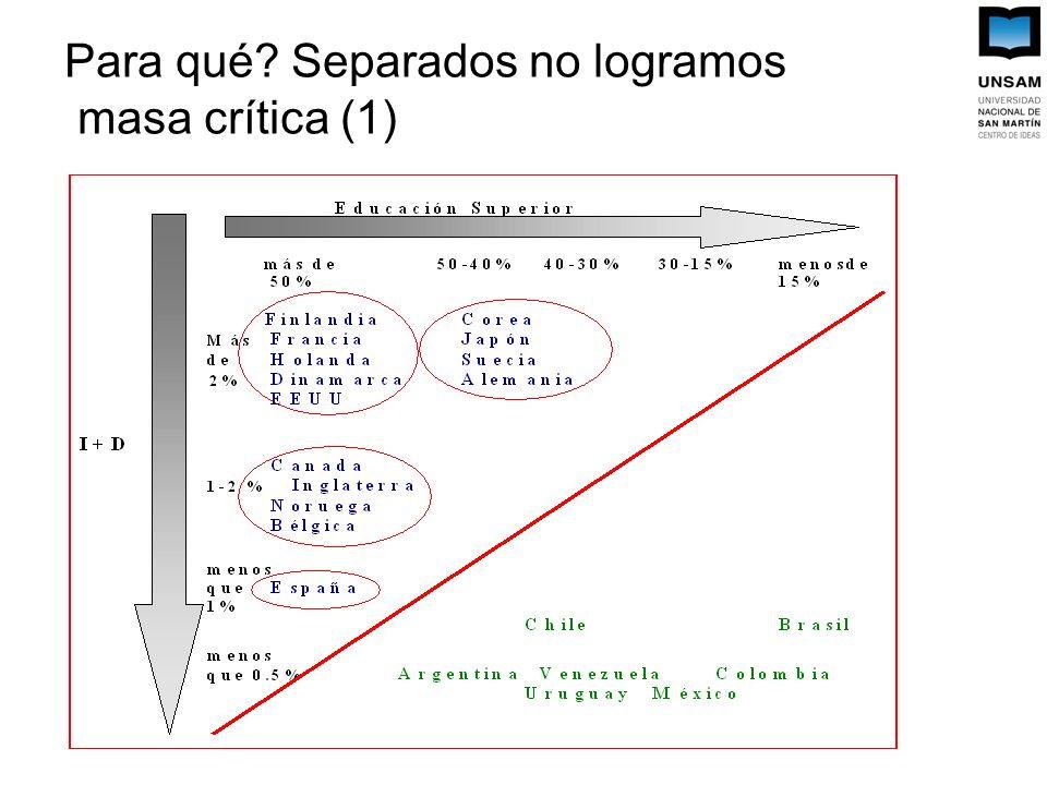 Para qué Separados no logramos masa crítica (1)
