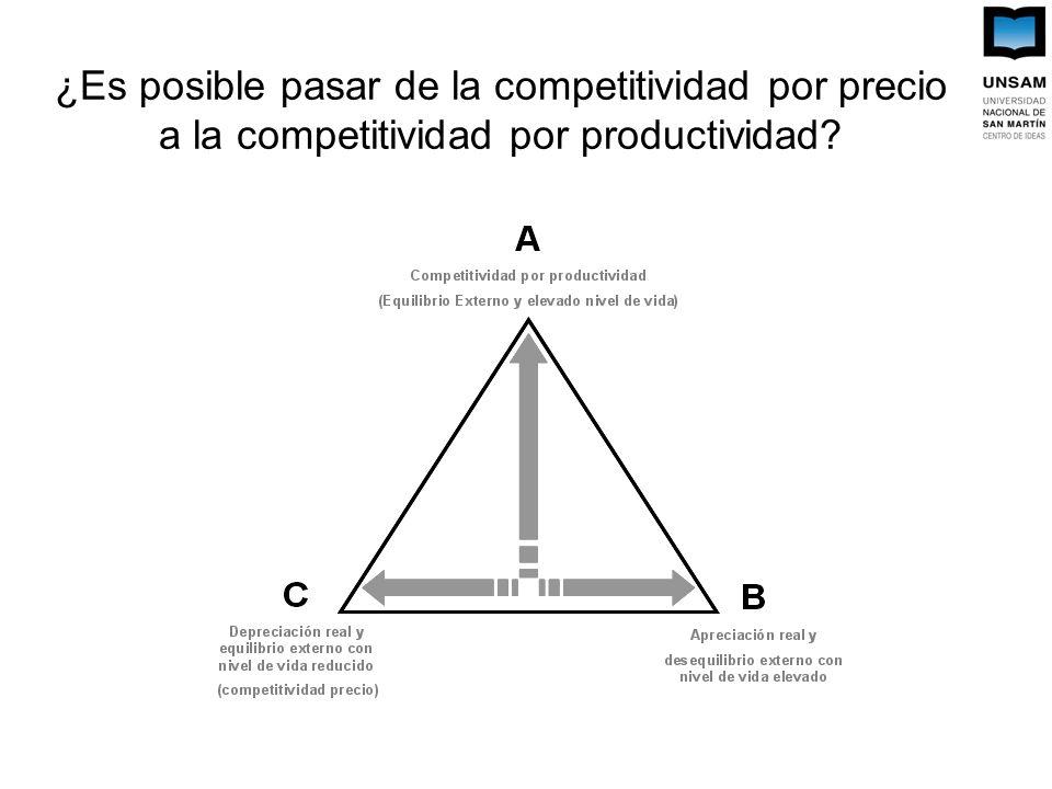 ¿Es posible pasar de la competitividad por precio a la competitividad por productividad