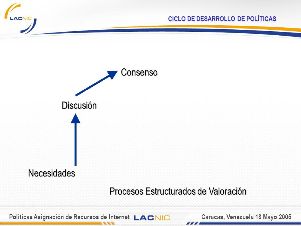 Políticas Asignación de Recursos de InternetCaracas, Venezuela 18 Mayo 2005 CICLO DE DESARROLLO DE POLÍTICAS Necesidades Discusión Consenso Procesos Estructurados de Valoración