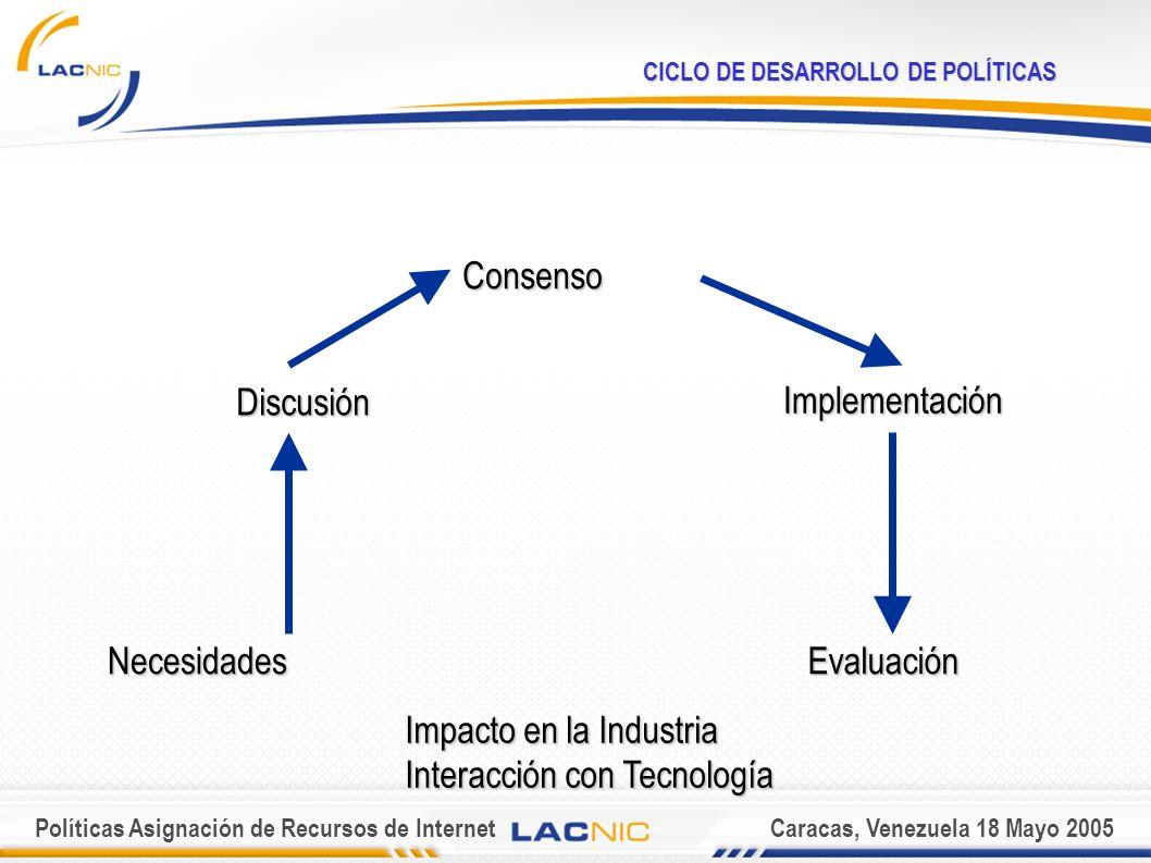Políticas Asignación de Recursos de InternetCaracas, Venezuela 18 Mayo 2005 CICLO DE DESARROLLO DE POLÍTICAS Necesidades Discusión Consenso Implementación Evaluación Impacto en la Industria Interacción con Tecnología