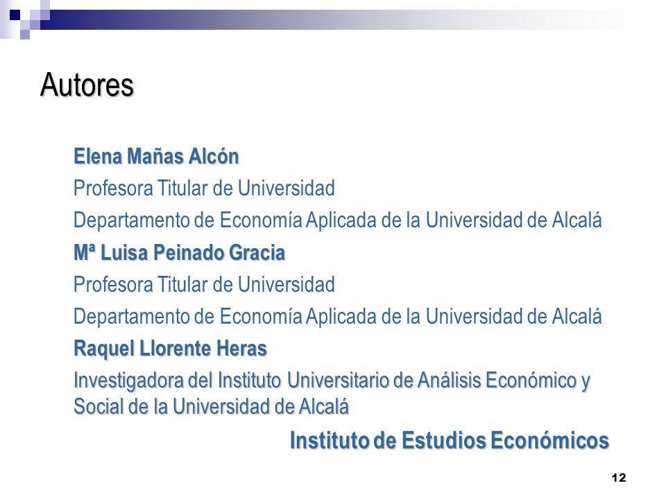 12 Autores Elena Mañas Alcón Profesora Titular de Universidad Departamento de Economía Aplicada de la Universidad de Alcalá Mª Luisa Peinado Gracia Pr