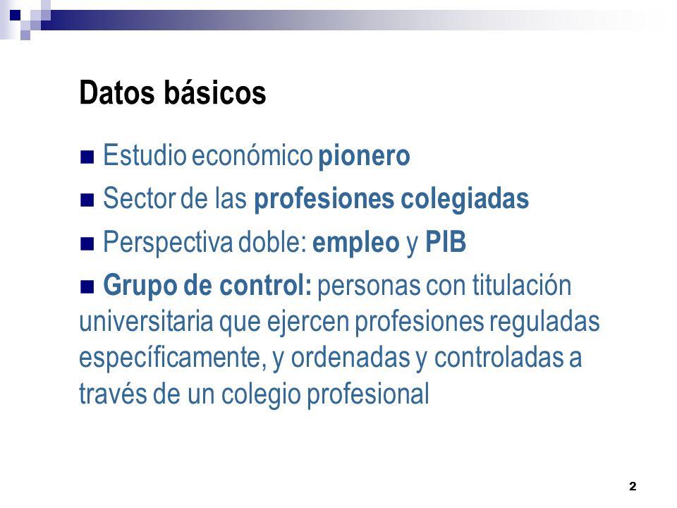 2 Estudio económico pionero Sector de las profesiones colegiadas Perspectiva doble: empleo y PIB Grupo de control: personas con titulación universitar