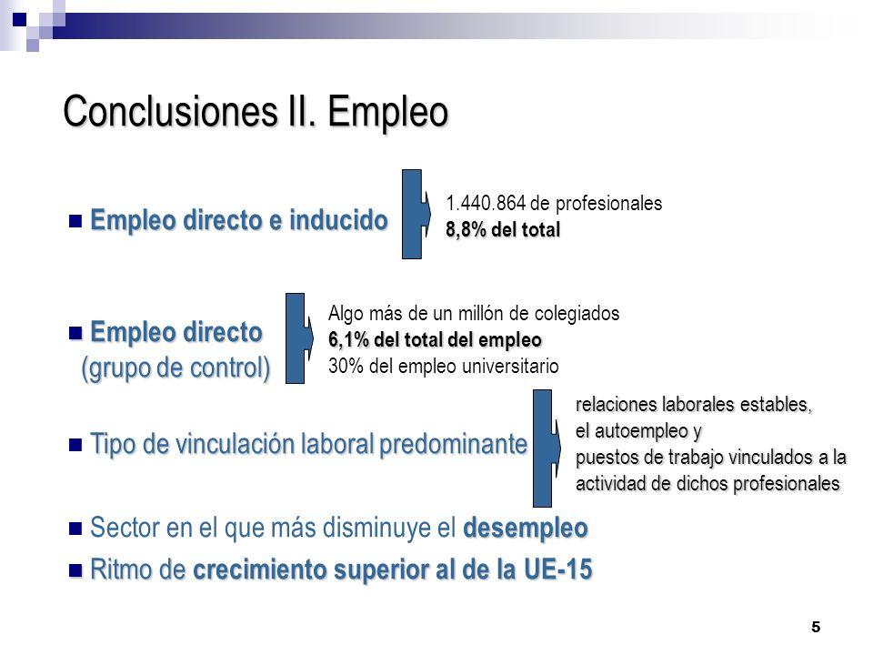 5 Conclusiones II. Empleo Conclusiones II. Empleo Empleo directo e inducido Empleo directo (grupo de control) Empleo directo (grupo de control) Tipo d