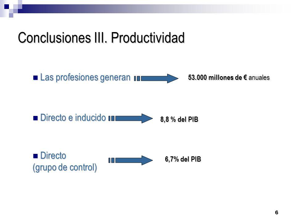 6 Conclusiones III. Productividad Las profesiones generan Las profesiones generan Directo e inducido Directo e inducido Directo (grupo de control) Dir