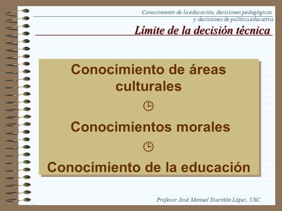 Conocimiento de áreas culturales Conocimientos morales Conocimiento de la educación Conocimiento de áreas culturales Conocimientos morales Conocimient