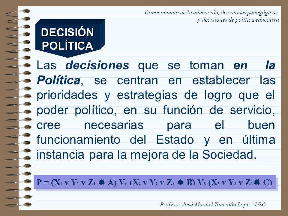 Las decisiones que se toman en la Política, se centran en establecer las prioridades y estrategias de logro que el poder político, en su función de se