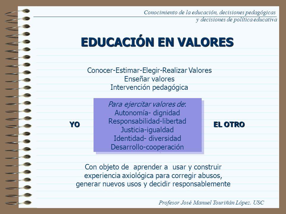 Conocimiento de la educación, decisiones pedagógicas y decisiones de política educativa EDUCACIÓN EN VALORES Conocer-Estimar-Elegir-Realizar Valores E