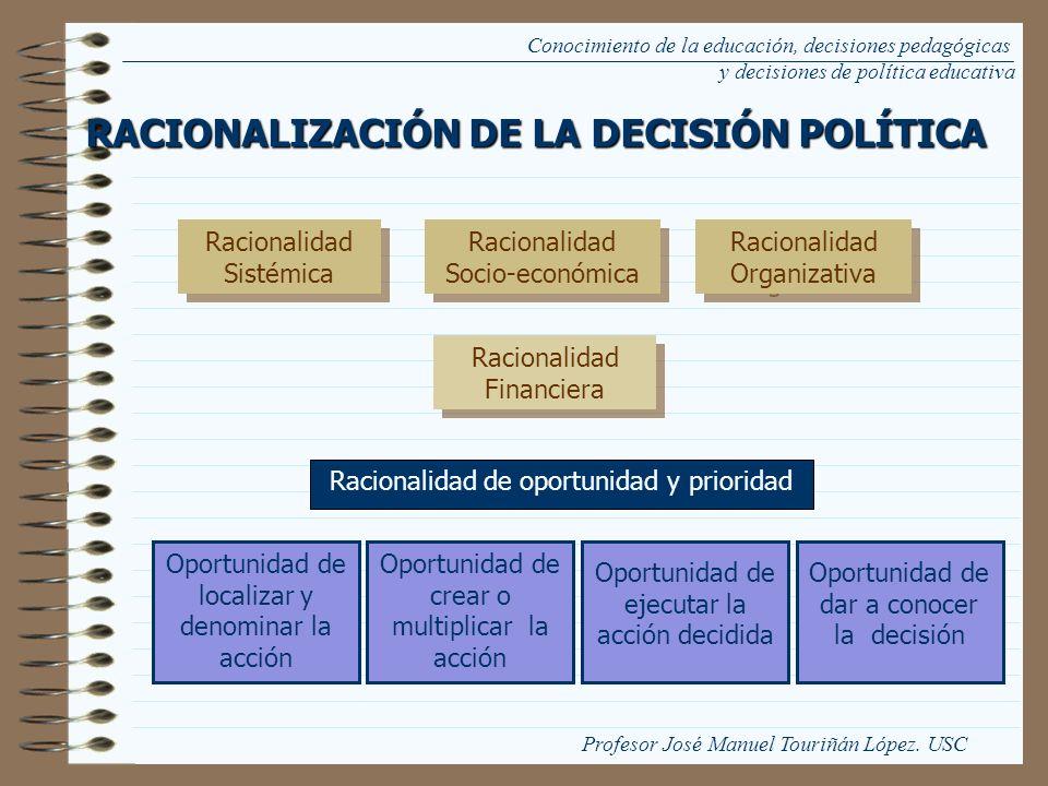 Conocimiento de la educación, decisiones pedagógicas y decisiones de política educativa RACIONALIZACIÓN DE LA DECISIÓN POLÍTICA Racionalidad Sistémica