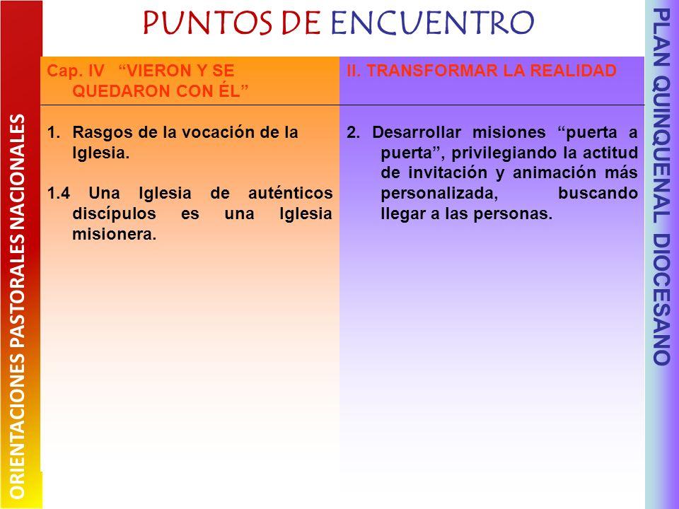 PUNTOS DE ENCUENTRO PLAN QUINQUENAL DIOCESANO II. TRANSFORMAR LA REALIDAD 2.