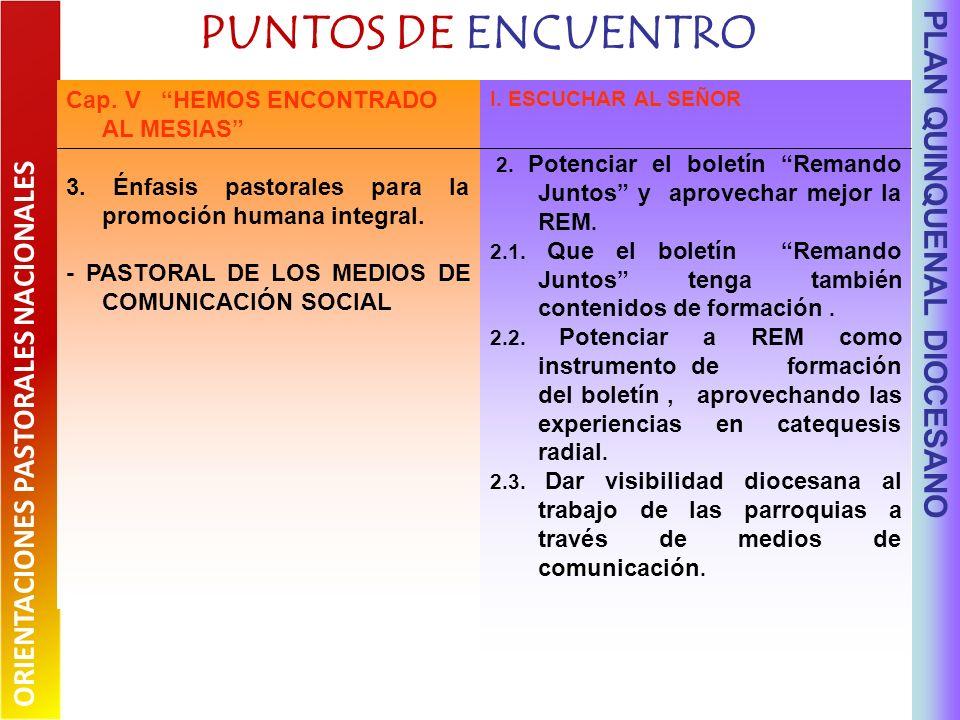 PUNTOS DE ENCUENTRO PLAN QUINQUENAL DIOCESANO I. ESCUCHAR AL SEÑOR 2.