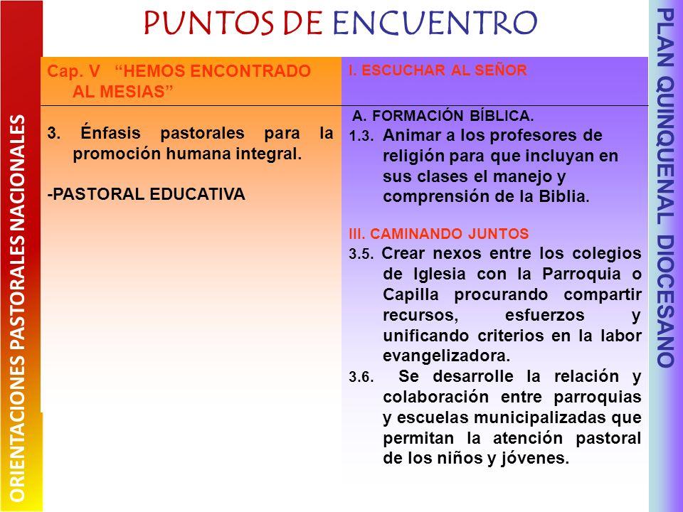 PUNTOS DE ENCUENTRO PLAN QUINQUENAL DIOCESANO I. ESCUCHAR AL SEÑOR A.