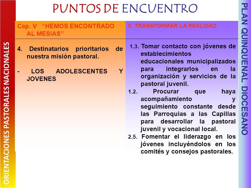 PUNTOS DE ENCUENTRO PLAN QUINQUENAL DIOCESANO II. TRANSFORMAR LA REALIDAD 1.3.
