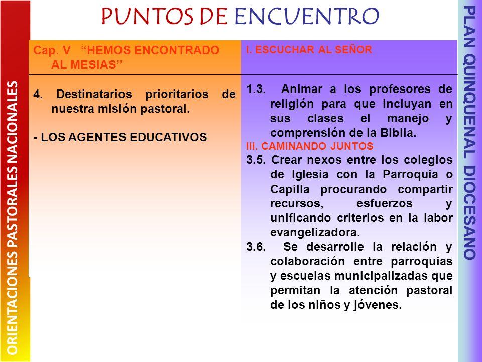 PUNTOS DE ENCUENTRO PLAN QUINQUENAL DIOCESANO I. ESCUCHAR AL SEÑOR 1.3.