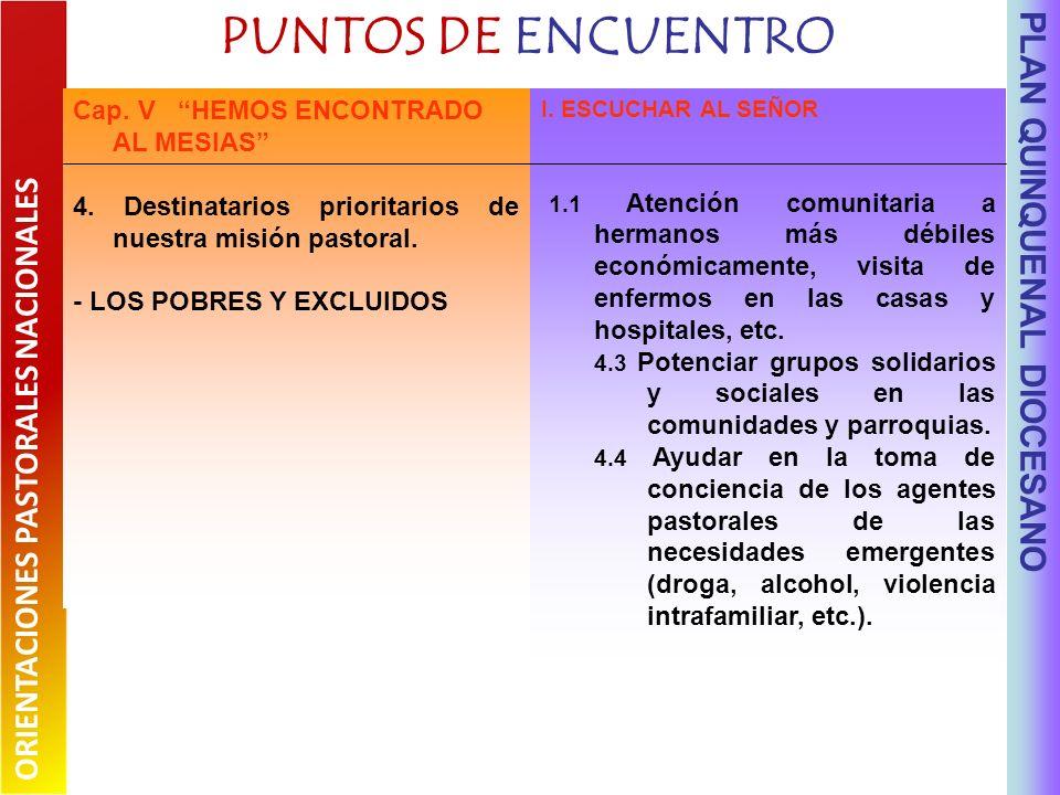 PUNTOS DE ENCUENTRO PLAN QUINQUENAL DIOCESANO I.