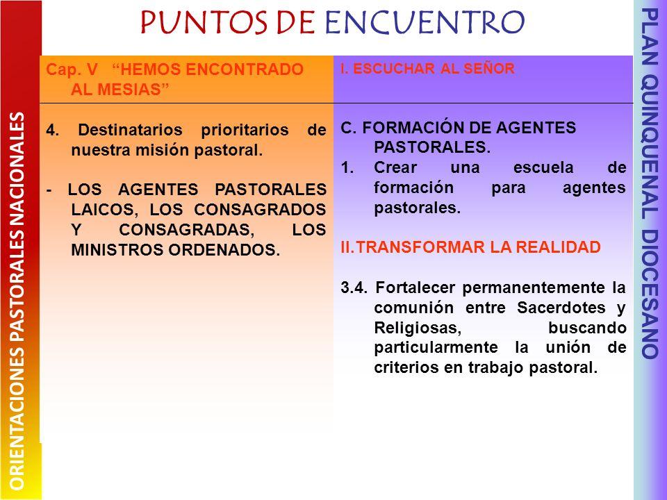 PUNTOS DE ENCUENTRO PLAN QUINQUENAL DIOCESANO I. ESCUCHAR AL SEÑOR C.