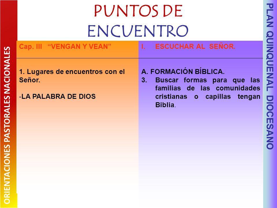 PUNTOS DE ENCUENTRO PLAN QUINQUENAL DIOCESANO I.ESCUCHAR AL SEÑOR.