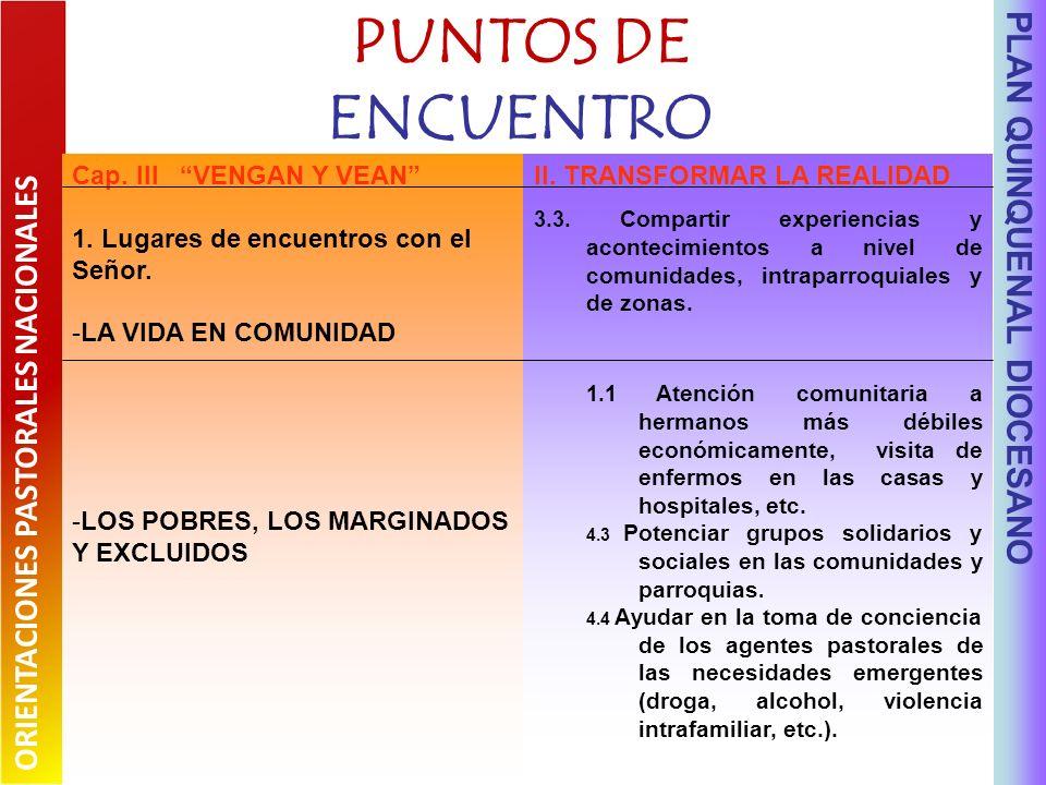 PUNTOS DE ENCUENTRO PLAN QUINQUENAL DIOCESANO II. TRANSFORMAR LA REALIDAD 3.3.