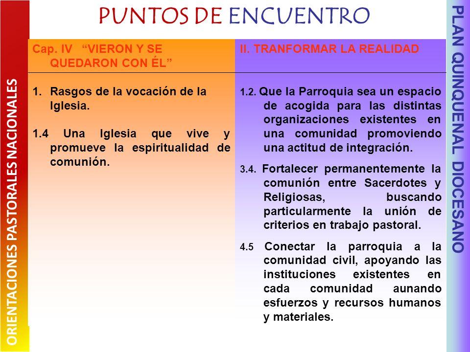 PUNTOS DE ENCUENTRO PLAN QUINQUENAL DIOCESANO II. TRANFORMAR LA REALIDAD 1.2.