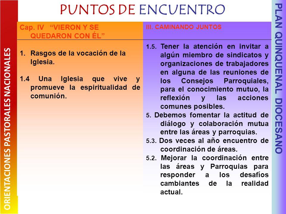 PUNTOS DE ENCUENTRO PLAN QUINQUENAL DIOCESANO III.