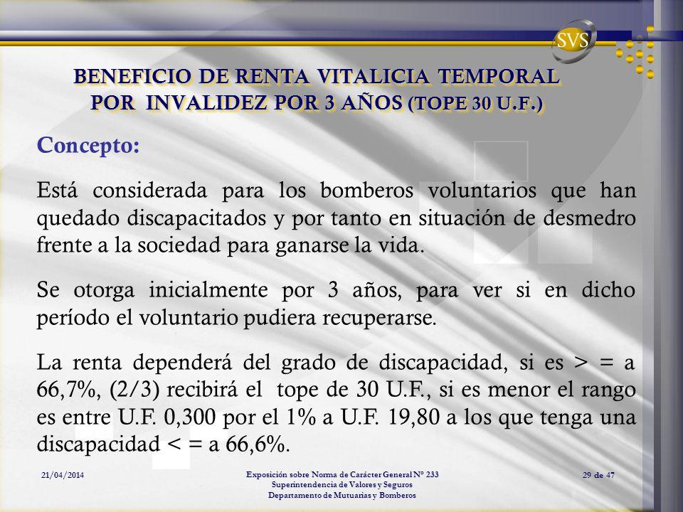 Exposición sobre Norma de Carácter General N° 233 Superintendencia de Valores y Seguros Departamento de Mutuarias y Bomberos 21/04/201429 de 47 BENEFI
