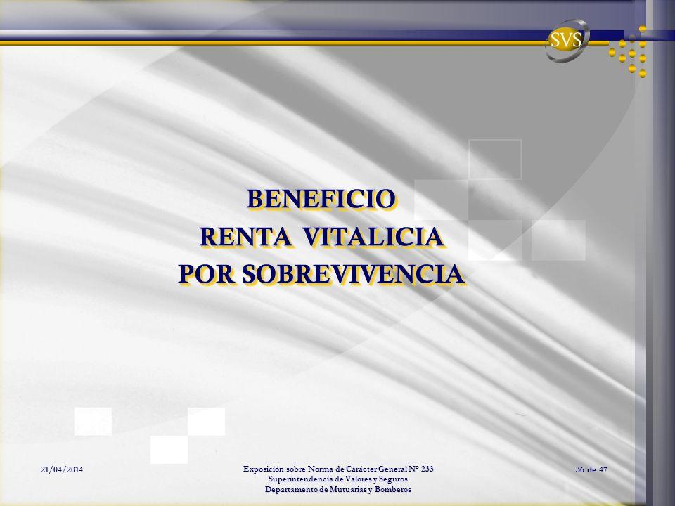 Exposición sobre Norma de Carácter General N° 233 Superintendencia de Valores y Seguros Departamento de Mutuarias y Bomberos 21/04/201436 de 47 BENEFI