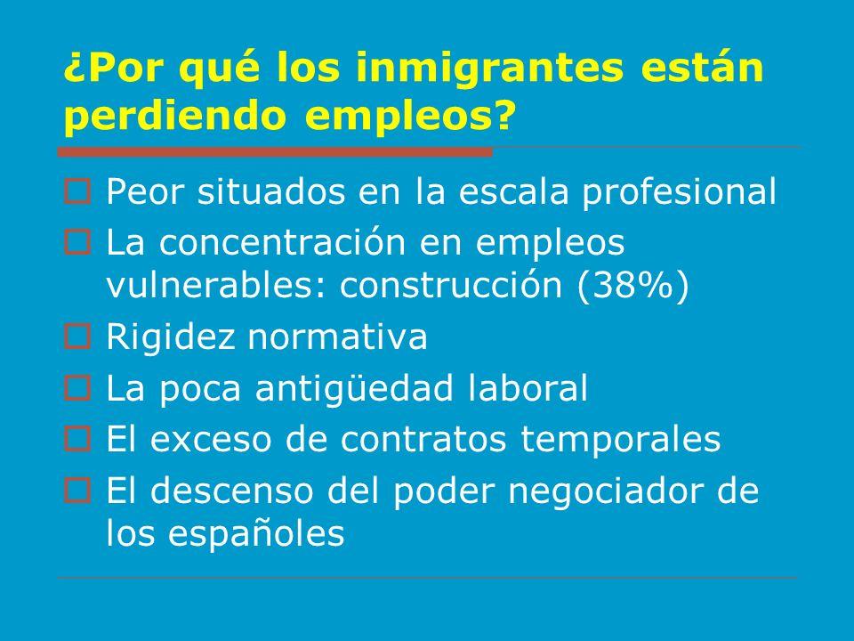 ¿Por qué los inmigrantes están perdiendo empleos? Peor situados en la escala profesional La concentración en empleos vulnerables: construcción (38%) R