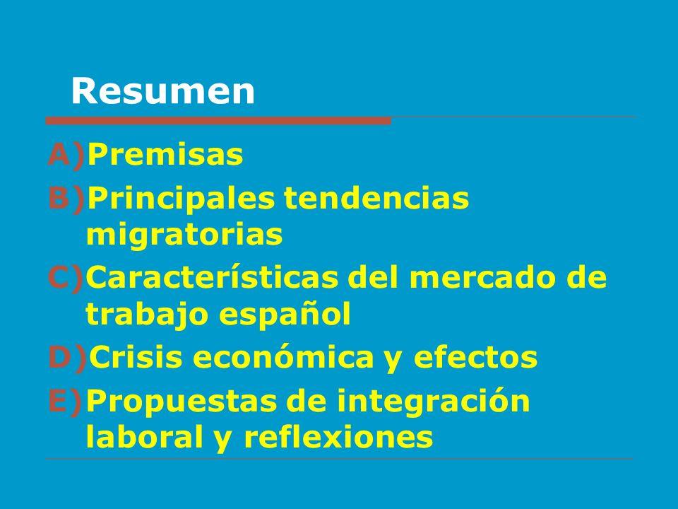 Resumen A)Premisas B)Principales tendencias migratorias C)Características del mercado de trabajo español D)Crisis económica y efectos E)Propuestas de