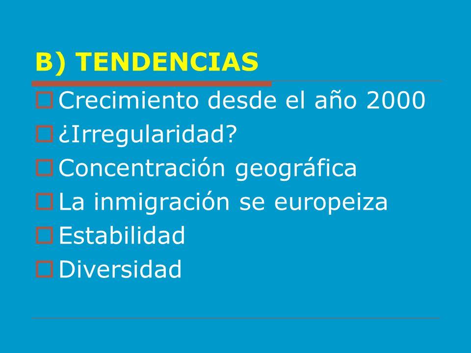 B) TENDENCIAS Crecimiento desde el año 2000 ¿Irregularidad? Concentración geográfica La inmigración se europeiza Estabilidad Diversidad