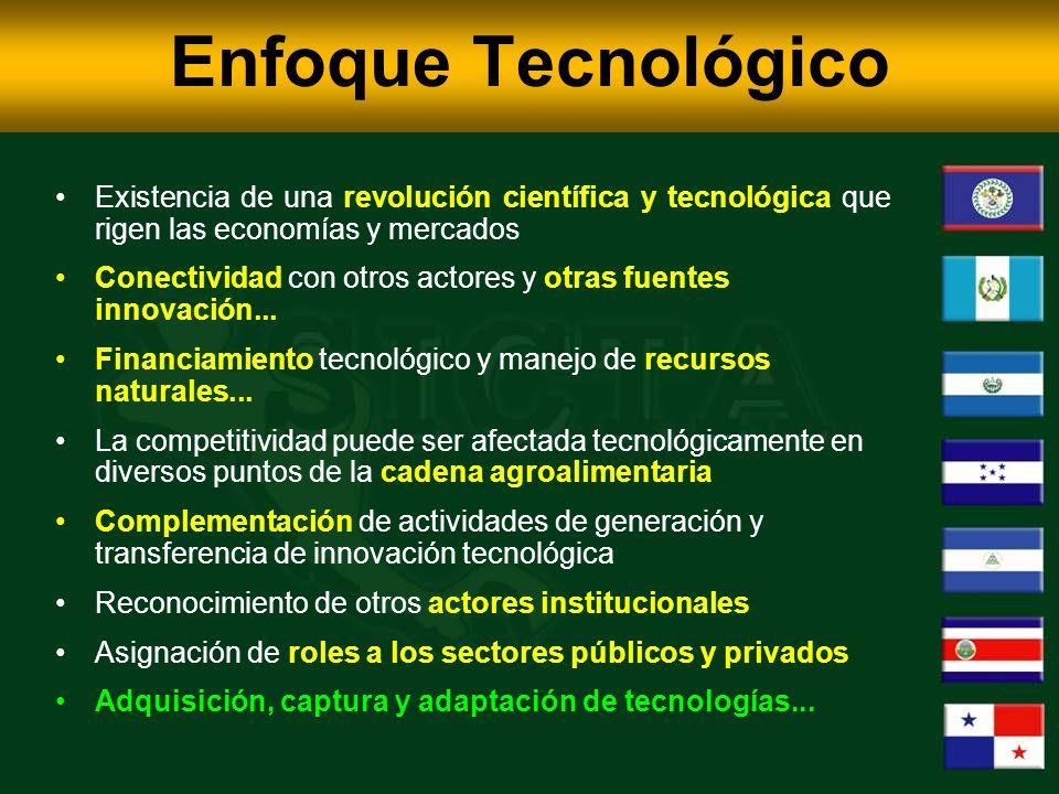 Enfoque Tecnológico Existencia de una revolución científica y tecnológica que rigen las economías y mercados Conectividad con otros actores y otras fuentes innovación...