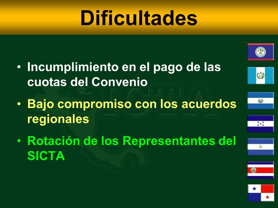 Dificultades Incumplimiento en el pago de las cuotas del Convenio Bajo compromiso con los acuerdos regionales Rotación de los Representantes del SICTA