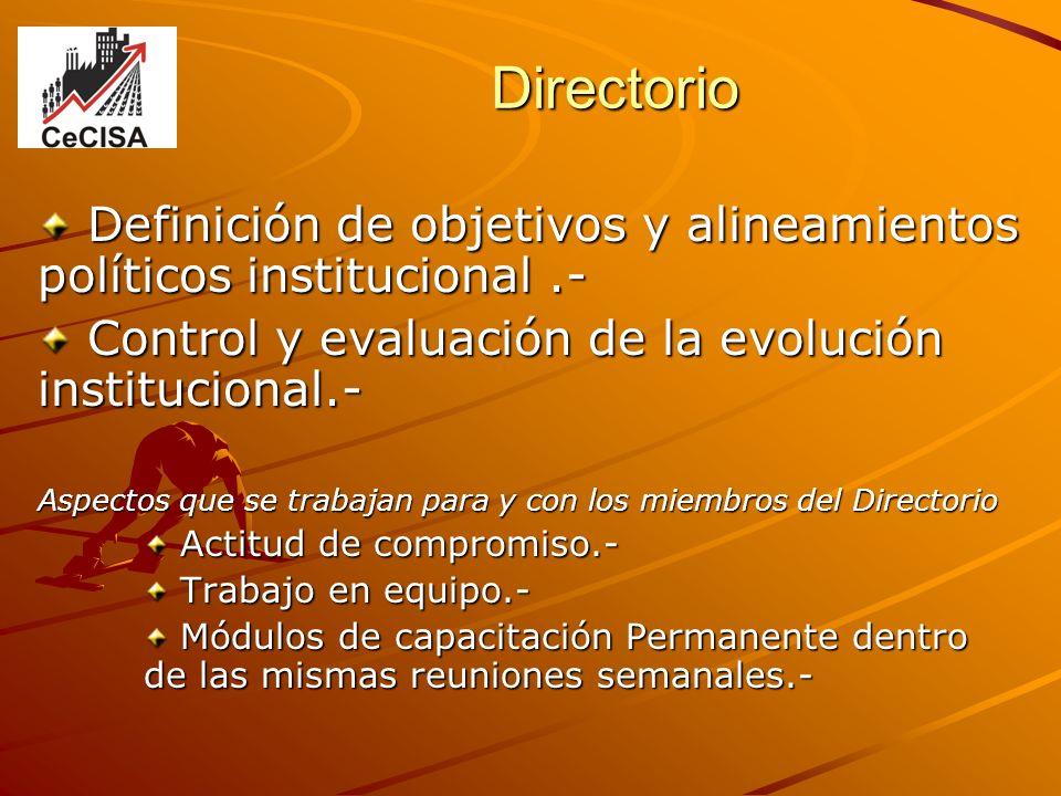 Directorio Definición de objetivos y alineamientos políticos institucional.- Definición de objetivos y alineamientos políticos institucional.- Control