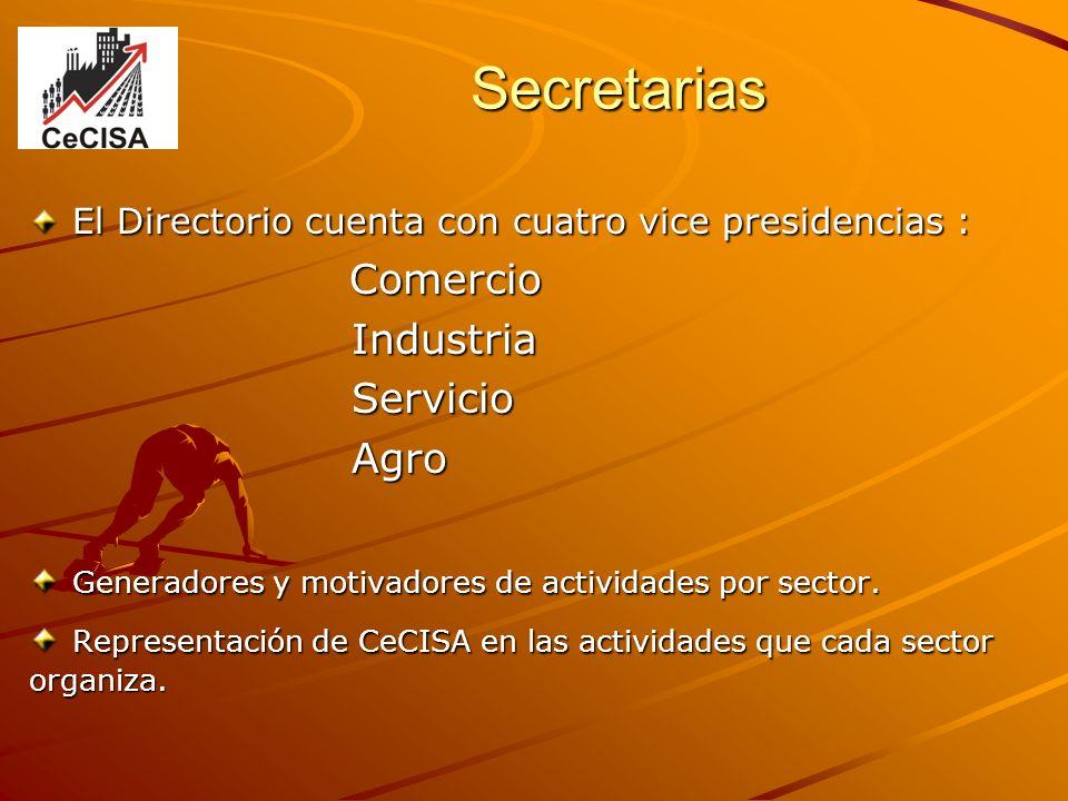 Secretarias El Directorio cuenta con cuatro vice presidencias : El Directorio cuenta con cuatro vice presidencias :Comercio Industria Industria Servicio Servicio Agro Agro Generadores y motivadores de actividades por sector.
