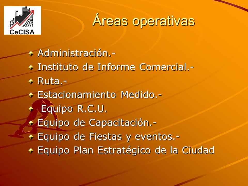 Áreas operativas Administración.- Administración.- Instituto de Informe Comercial.- Instituto de Informe Comercial.- Ruta.- Ruta.- Estacionamiento Med